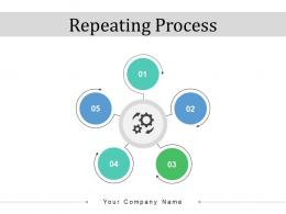 Repeating Process Knowledge Acquiring Business Communication Software