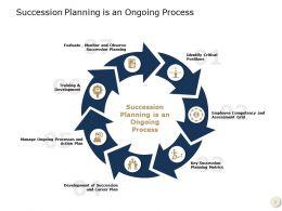 replacement_planning_powerpoint_presentation_slides_Slide03