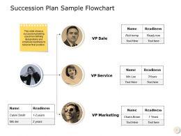 replacement_planning_powerpoint_presentation_slides_Slide07