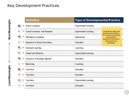 replacement_planning_powerpoint_presentation_slides_Slide16