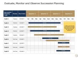 replacement_planning_powerpoint_presentation_slides_Slide17