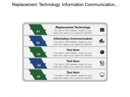 Replacement Technology Information Communication Consumer Buying Mechanisms