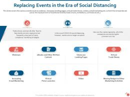 Replacing Events In The Era Of Social Distancing Ppt Powerpoint Presentation Background