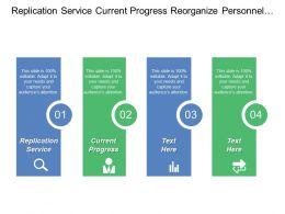 Replication Service Current Progress Reorganize Personnel Embrace Future Changes