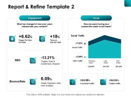 Report And Refine Template Social Ppt Powerpoint Presentation File Clipart
