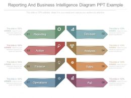 Reporting And Business Intelligence Diagram Ppt Example