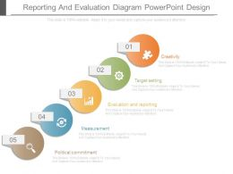 Reporting And Evaluation Diagram Powerpoint Design