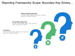 Reporting Frameworks Scope Boundary Key Drivers Roadmap Success