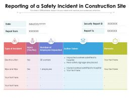 Reporting Of A Safety Incident In Construction Site