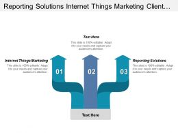 Reporting Solutions Internet Things Marketing Client Engagement Experience Cpb