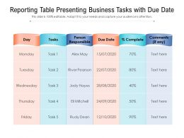 Reporting Table Presenting Business Tasks With Due Date