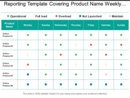 Reporting Template Covering Product Name Weekly Information Status