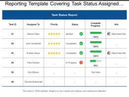 Reporting Template Covering Task Status Assigned Priority Progress And Information