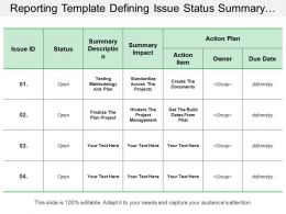Reporting Template Defining Issue Status Summary Description Impact Action Plan