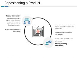 Repositioning A Product Business Ppt Pictures Graphics Download