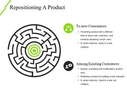 Repositioning A Product Presentation Graphics