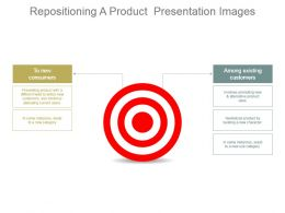 Repositioning A Product Presentation Images