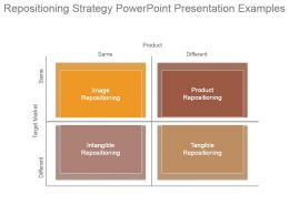 Repositioning Strategy Powerpoint Presentation Examples