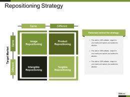 Repositioning Strategy Powerpoint Slide Presentation Sample