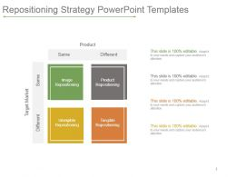 Repositioning Strategy Powerpoint Templates