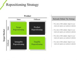 Repositioning Strategy Presentation Ideas