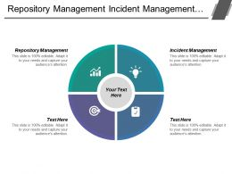 Repository Management Incident Management Focus Process Efficiency Market Leader