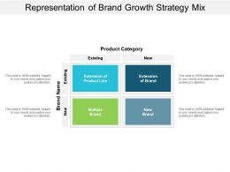 Representation Of Brand Growth Strategy Mix
