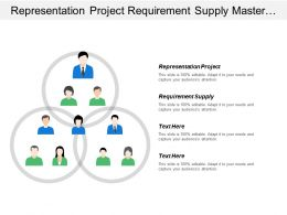 Representation Project Requirement Supply Master Planning Lead Conversation
