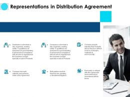 Representations In Distribution Agreement Ppt Template Show