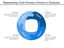 Representing Circle Process 4 Arrows In Clockwise Direction Pointing To Next Category