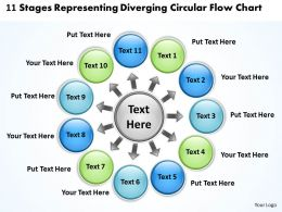 representing diverging circular flow chart Layout Process PowerPoint templates