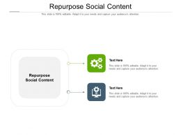 Repurpose Social Content Ppt Powerpoint Presentation File Graphics Example Cpb