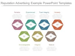 Reputation Advertising Example Powerpoint Templates
