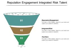 Reputation Engagement Integrated Risk Talent Acquisition Modules Startup Acceleration Cpb
