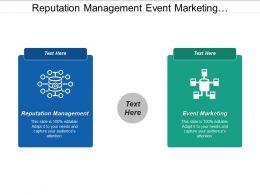 Reputation Management Event Marketing Communication Skills Environmental Protection Cpb