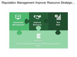 Reputation Management Improve Resource Strategic Matrix Define Strategies