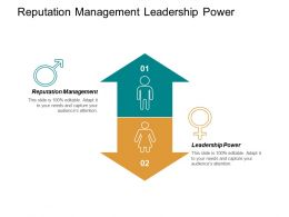 Reputation Management Leadership Power Business Model Market Segments Cpb