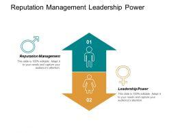 Reputation Management Leadership Power Business Model Market Segments Cpb