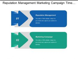Reputation Management Marketing Campaign Time Management Market Plans