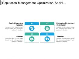 Reputation Management Optimization Social Networking Statistics Database Integrate Cpb