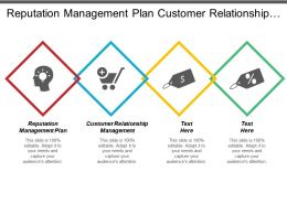 Reputation Management Plan Customer Relationship Management Business Forecasting