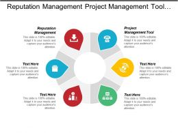 Reputation Management Project Management Tool Promotions Marketing Inventory Management