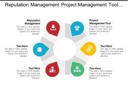 Reputation Management Project Management Tool Promotions Marketing Inventory Management