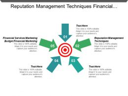 Reputation Management Techniques Financial Services Marketing Budget Financial Marketing Cpb