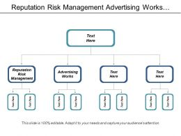 Reputation Risk Management Advertising Works Product Naming Company Identity Cpb