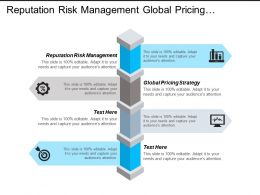 Reputation Risk Management Global Pricing Strategy B2b Pricing Strategies Cpb