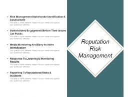Reputation Risk Management Presentation Slides