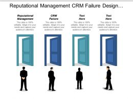 Reputational Management Crm Failure Design Plans Measuring Roi Cpb