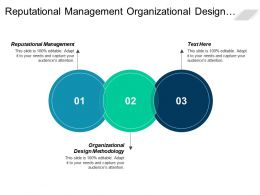 Reputational Management Organizational Design Methodology Cyber Vulnerability Assessment Cpb