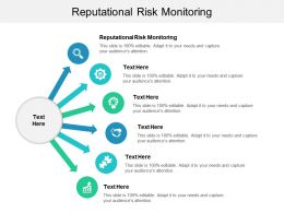 Reputational Risk Monitoring Ppt Powerpoint Presentation Gallery Deck Cpb